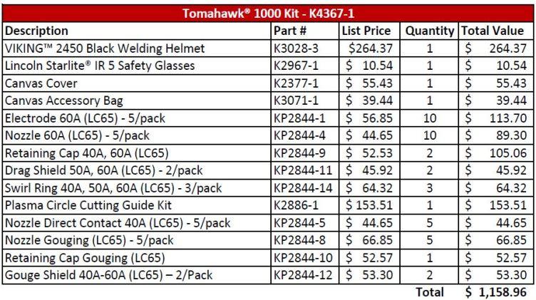 tomahawk-1000-air-plasma-kit750.jpg