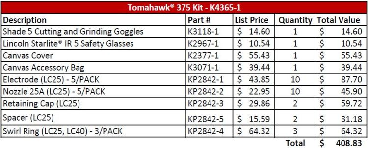tomahawk-375-air-plasma-kit750.jpg